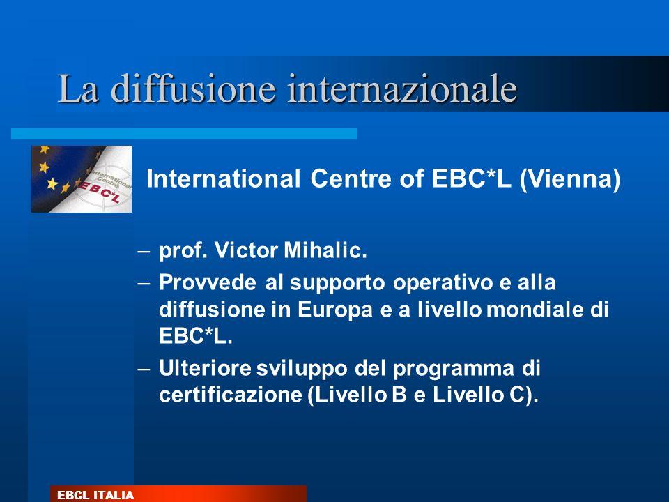 EBCL ITALIA La diffusione internazionale –prof. Victor Mihalic. –Provvede al supporto operativo e alla diffusione in Europa e a livello mondiale di EB