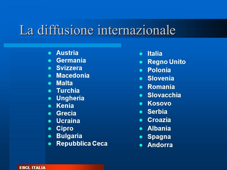 EBCL ITALIA La diffusione internazionale Austria Germania Svizzera Macedonia Malta Turchia Ungheria Kenia Grecia Ucraina Cipro Bulgaria Repubblica Cec