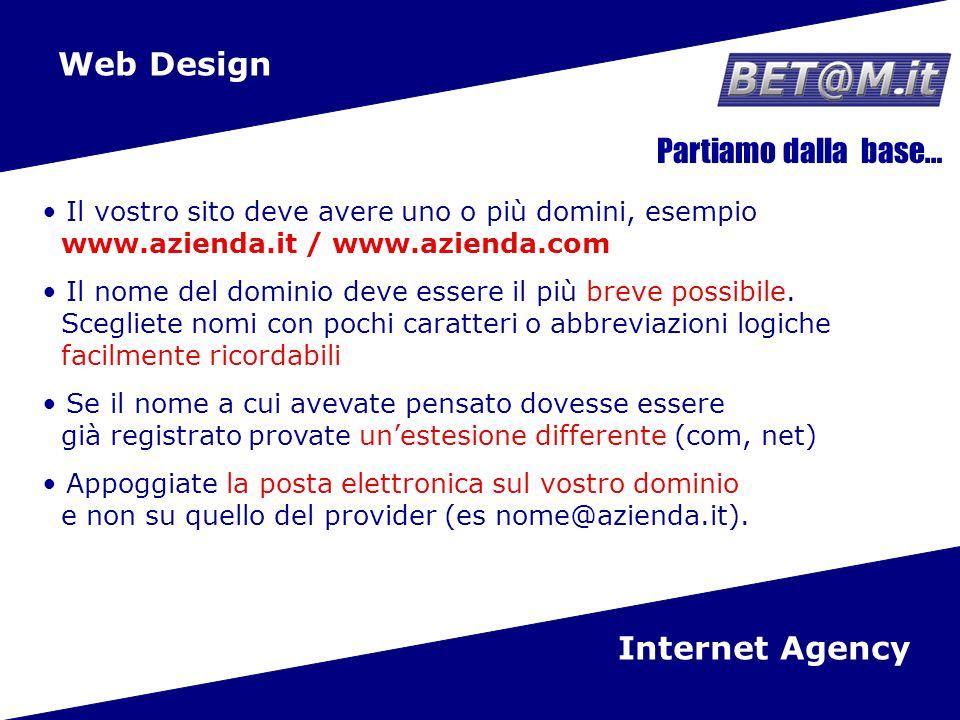 6 Partiamo dalla base… Il vostro sito deve avere uno o più domini, esempio www.azienda.it / www.azienda.com Il nome del dominio deve essere il più breve possibile.
