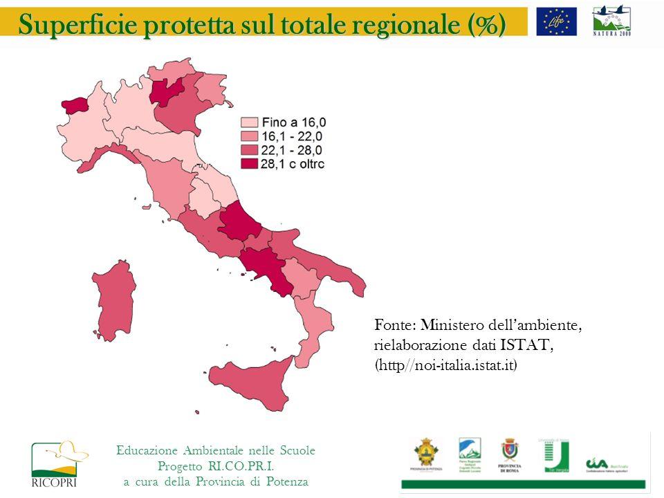 Superficie protetta sul totale regionale (%) Fonte: Ministero dellambiente, rielaborazione dati ISTAT, (http//noi-italia.istat.it) Educazione Ambientale nelle Scuole Progetto RI.CO.PR.I.