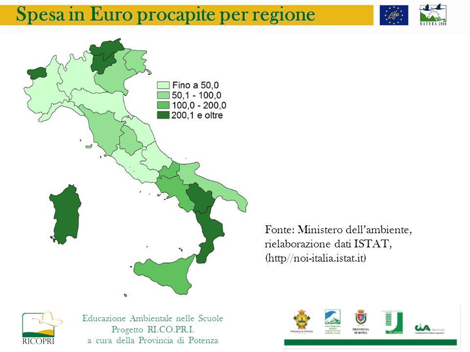 Spesa in Euro procapite per regione Fonte: Ministero dellambiente, rielaborazione dati ISTAT, (http//noi-italia.istat.it) Educazione Ambientale nelle Scuole Progetto RI.CO.PR.I.