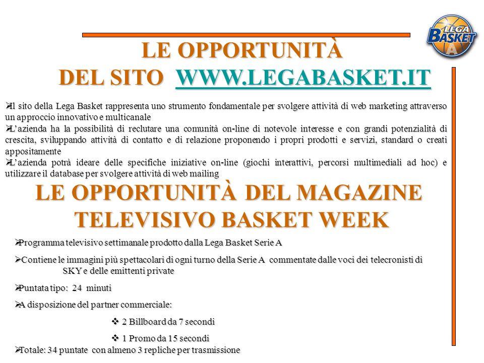 LE OPPORTUNITÀ DEL SITOWWW.LEGABASKET.IT LE OPPORTUNITÀ DEL SITO WWW.LEGABASKET.ITWWW.LEGABASKET.IT Il sito della Lega Basket rappresenta uno strument