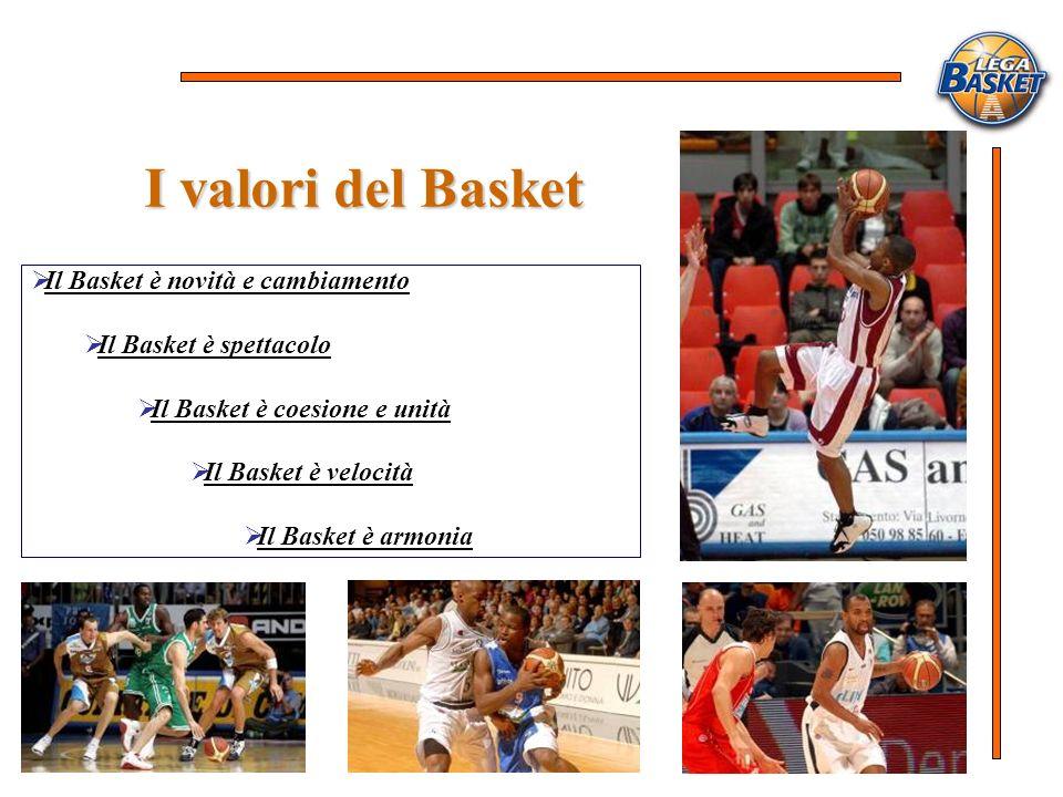 I valori del Basket Il Basket è novità e cambiamento Il Basket è spettacolo Il Basket è coesione e unità Il Basket è velocità Il Basket è armonia