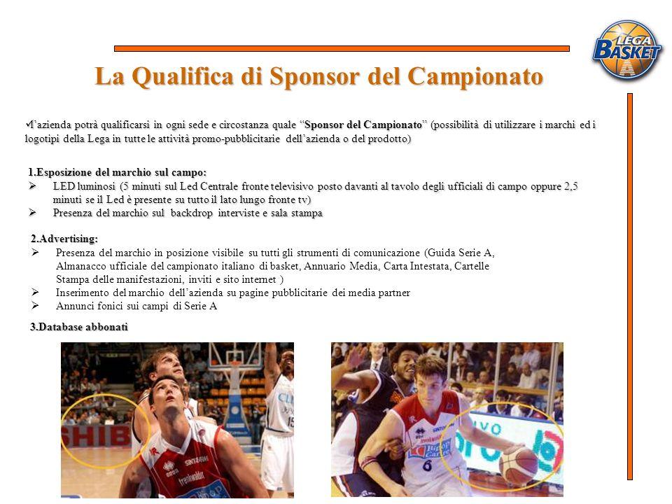 La Qualifica di Sponsor del Campionato lazienda potrà qualificarsi in ogni sede e circostanza quale Sponsor del Campionato (possibilità di utilizzare