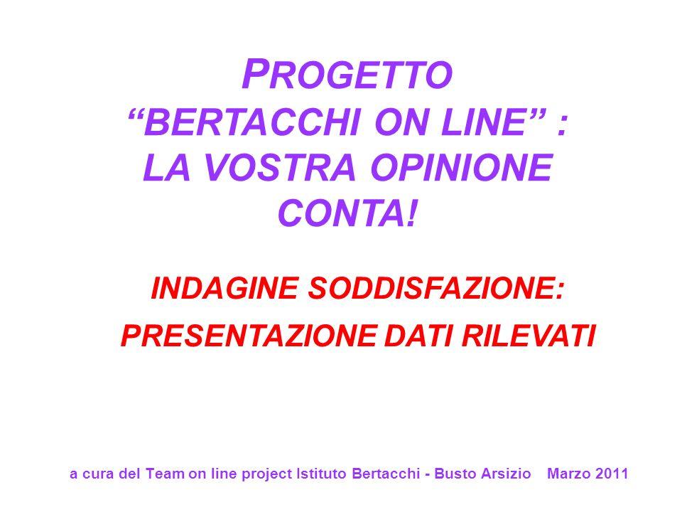 a cura del Team on line project Istituto Bertacchi - Busto Arsizio Marzo 2011 P ROGETTO BERTACCHI ON LINE : LA VOSTRA OPINIONE CONTA.