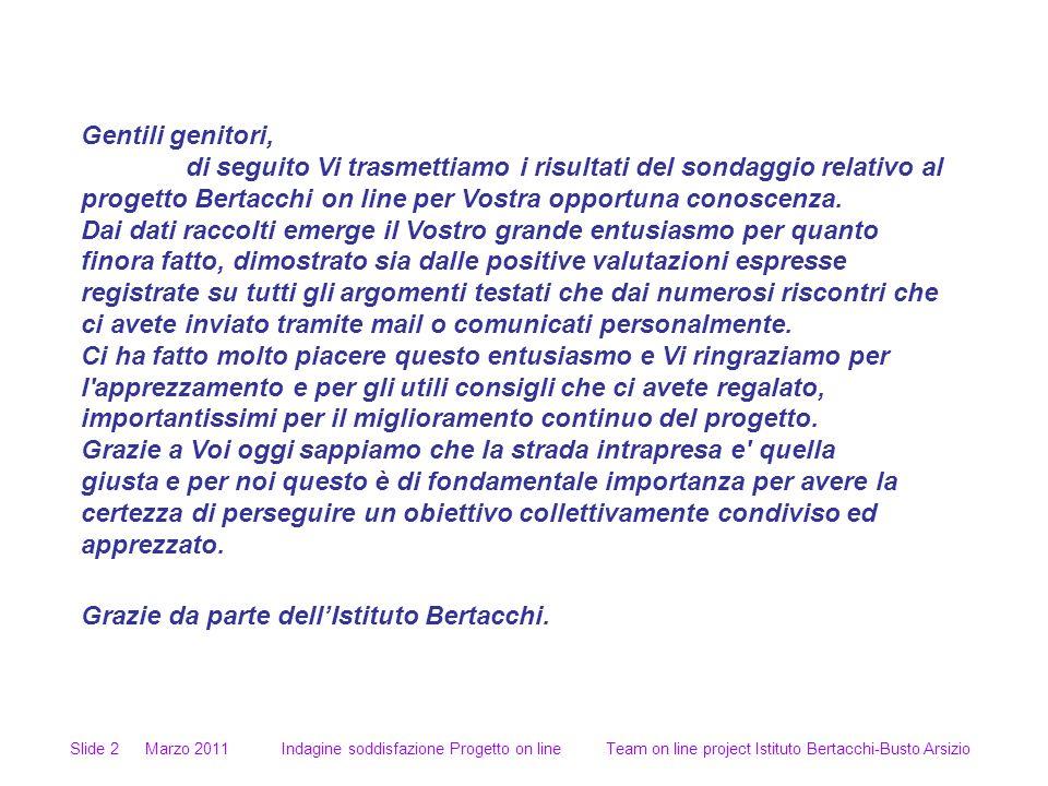 Gentili genitori, di seguito Vi trasmettiamo i risultati del sondaggio relativo al progetto Bertacchi on line per Vostra opportuna conoscenza.