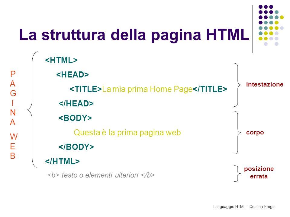 Il linguaggio HTML - Cristina Fregni La struttura della pagina HTML La mia prima Home Page Questa è la prima pagina web testo o elementi ulteriori PAG