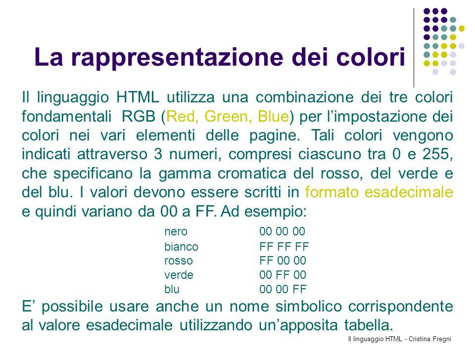 Il linguaggio HTML - Cristina Fregni La rappresentazione dei colori Il linguaggio HTML utilizza una combinazione dei tre colori fondamentali RGB (Red,