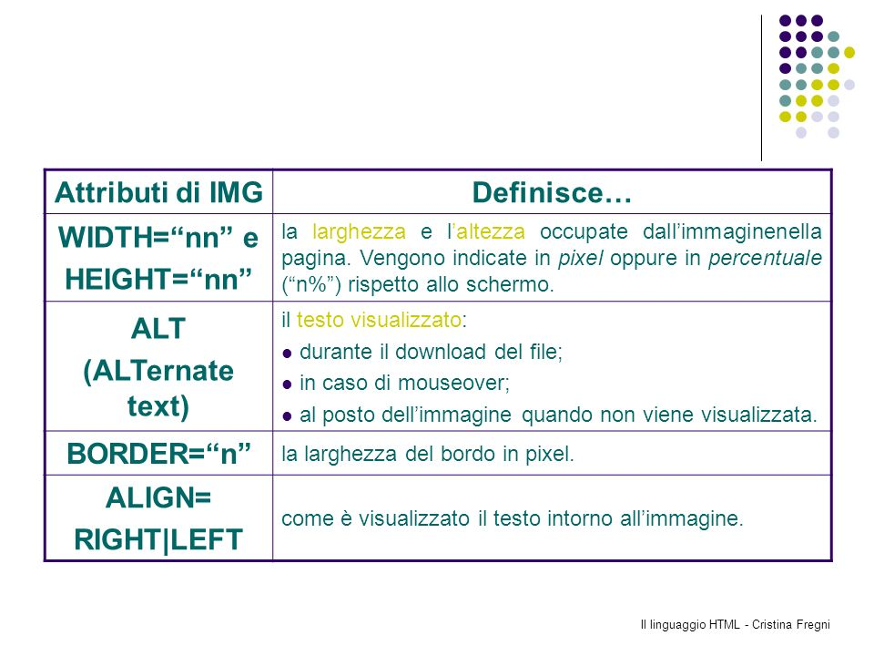 Il linguaggio HTML - Cristina Fregni Attributi di IMGDefinisce… WIDTH=nn e HEIGHT=nn la larghezza e laltezza occupate dallimmaginenella pagina.