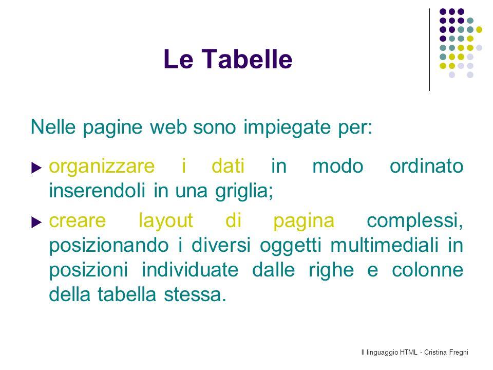 Il linguaggio HTML - Cristina Fregni Le Tabelle organizzare i dati in modo ordinato inserendoli in una griglia; creare layout di pagina complessi, pos