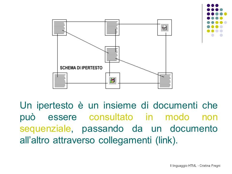 Il linguaggio HTML - Cristina Fregni Un ipertesto è un insieme di documenti che può essere consultato in modo non sequenziale, passando da un document