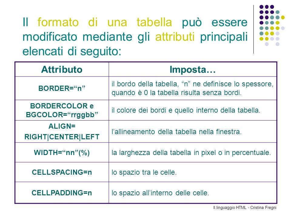 Il linguaggio HTML - Cristina Fregni Il formato di una tabella può essere modificato mediante gli attributi principali elencati di seguito: AttributoI