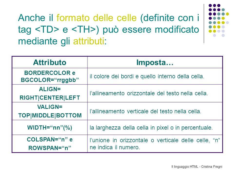 Il linguaggio HTML - Cristina Fregni Anche il formato delle celle (definite con i tag e ) può essere modificato mediante gli attributi: AttributoImpos