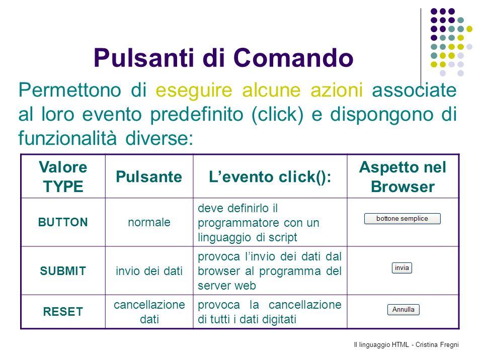 Il linguaggio HTML - Cristina Fregni Pulsanti di Comando Valore TYPE PulsanteLevento click(): Aspetto nel Browser BUTTONnormale deve definirlo il prog