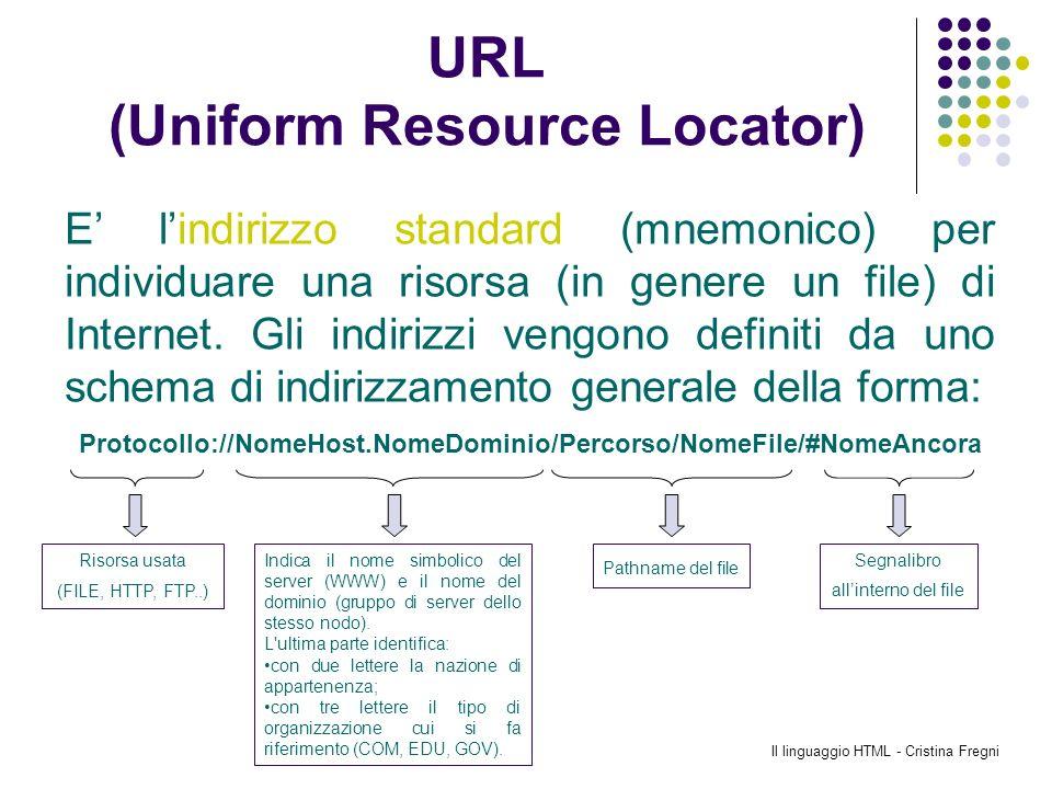 Il linguaggio HTML - Cristina Fregni ASSOLUTI: quando definiscono lindirizzo completo di una risorsa.