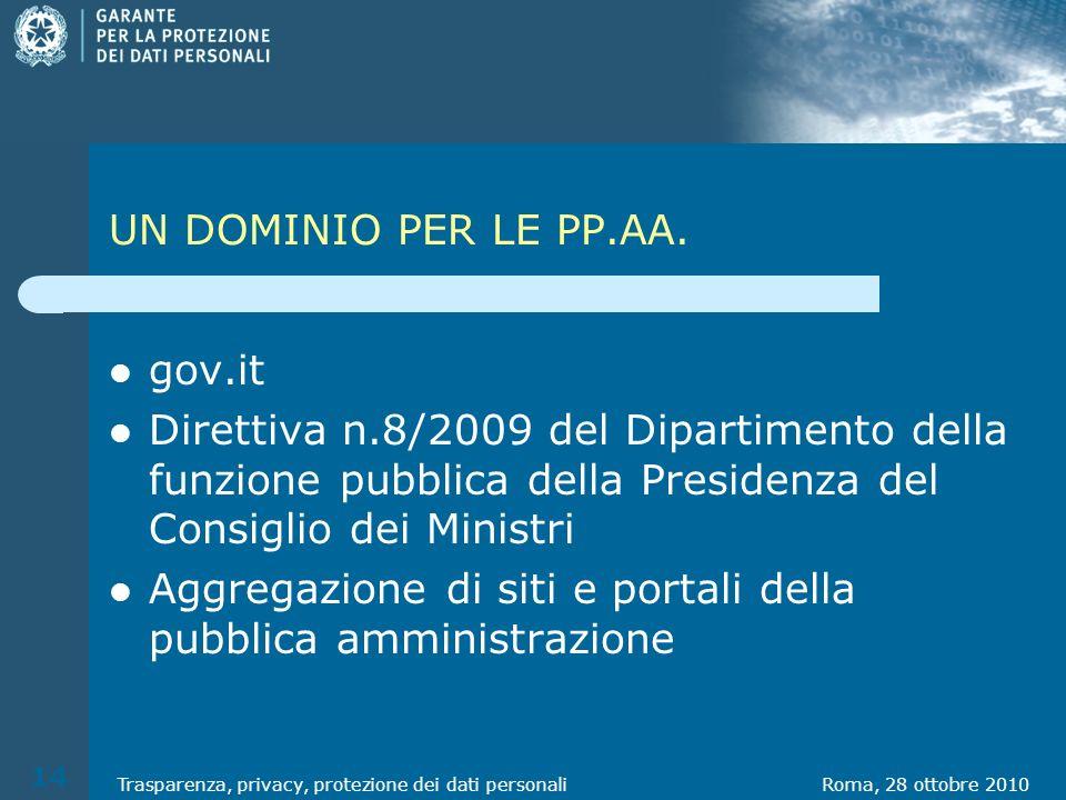 UN DOMINIO PER LE PP.AA. gov.it Direttiva n.8/2009 del Dipartimento della funzione pubblica della Presidenza del Consiglio dei Ministri Aggregazione d