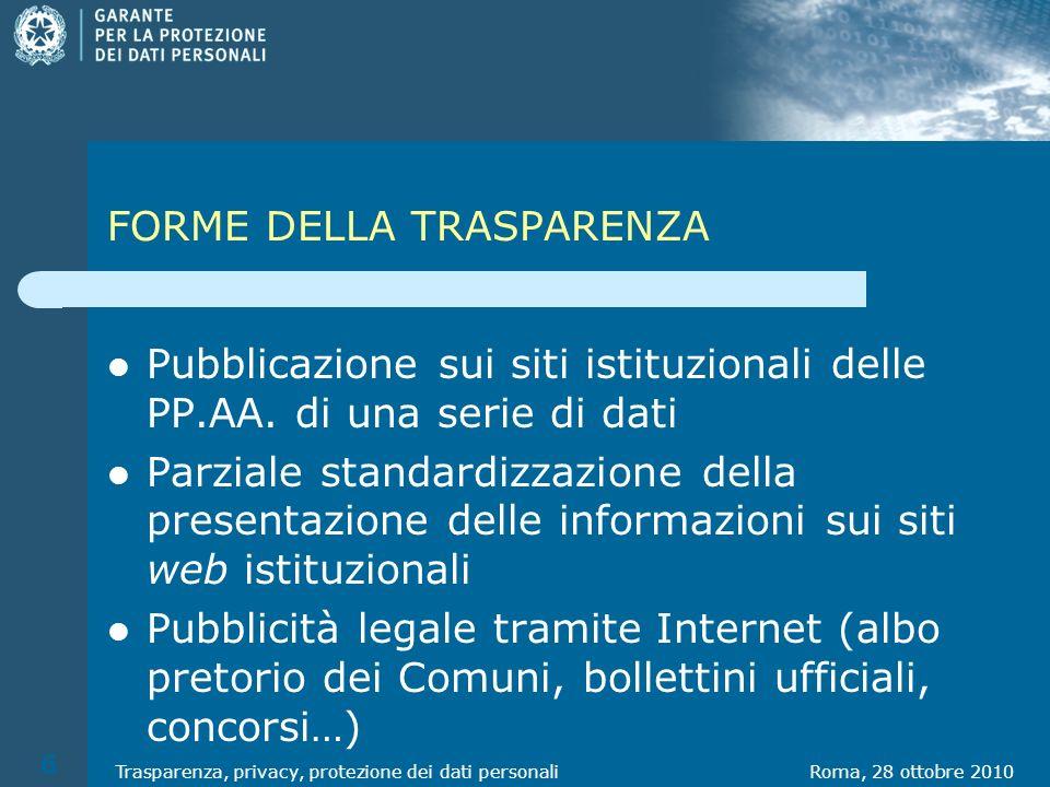 FORME DELLA TRASPARENZA Pubblicazione sui siti istituzionali delle PP.AA. di una serie di dati Parziale standardizzazione della presentazione delle in