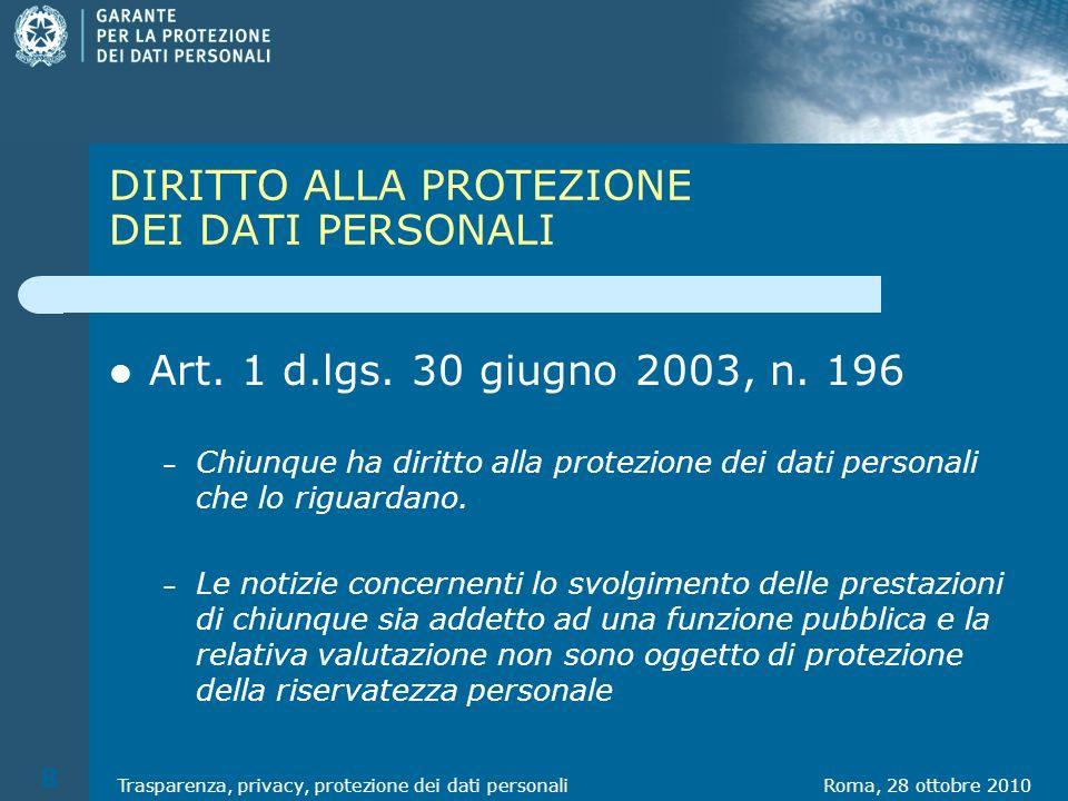 DIRITTO ALLA PROTEZIONE DEI DATI PERSONALI Art. 1 d.lgs. 30 giugno 2003, n. 196 – Chiunque ha diritto alla protezione dei dati personali che lo riguar