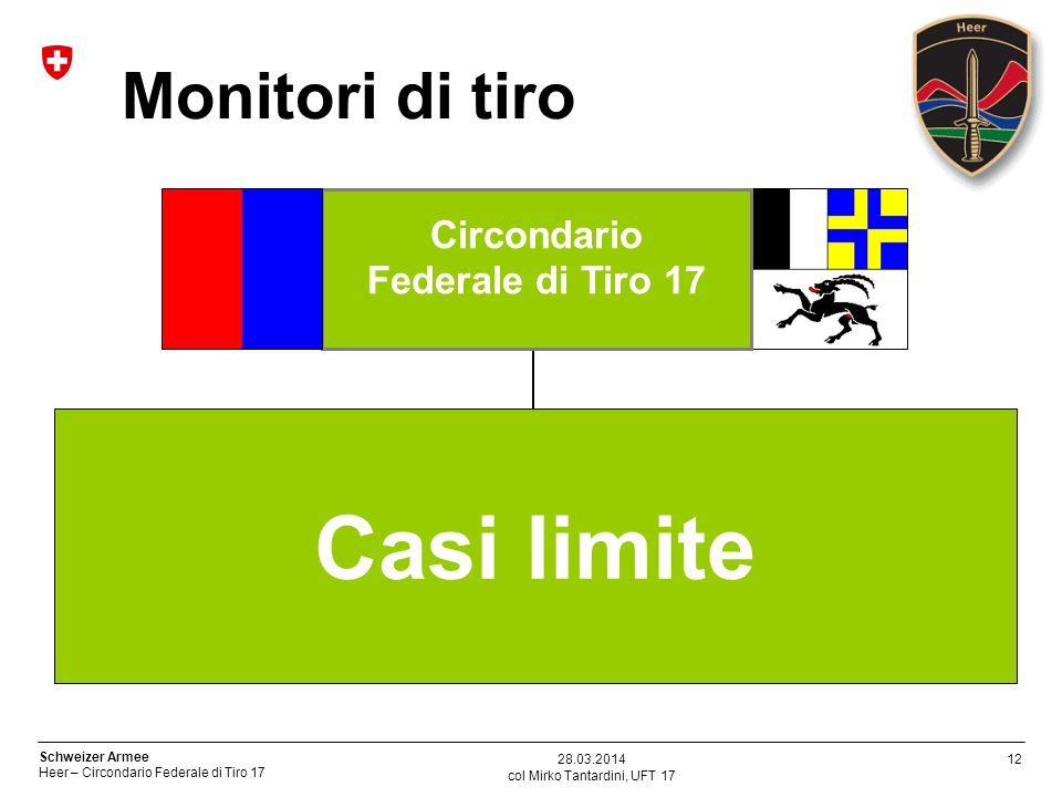 12 Schweizer Armee Heer – Circondario Federale di Tiro 17 col Mirko Tantardini, UFT 17 28.03.2014 Casi limite Circondario Federale di Tiro 17 Monitori
