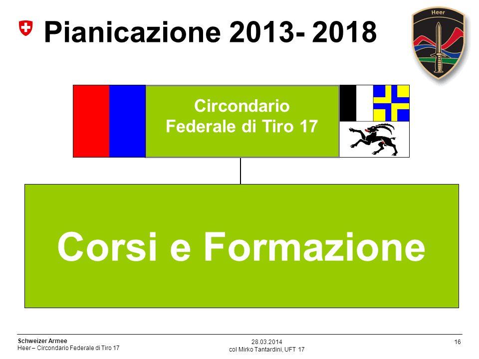 16 Schweizer Armee Heer – Circondario Federale di Tiro 17 col Mirko Tantardini, UFT 17 28.03.2014 Corsi e Formazione Circondario Federale di Tiro 17 P