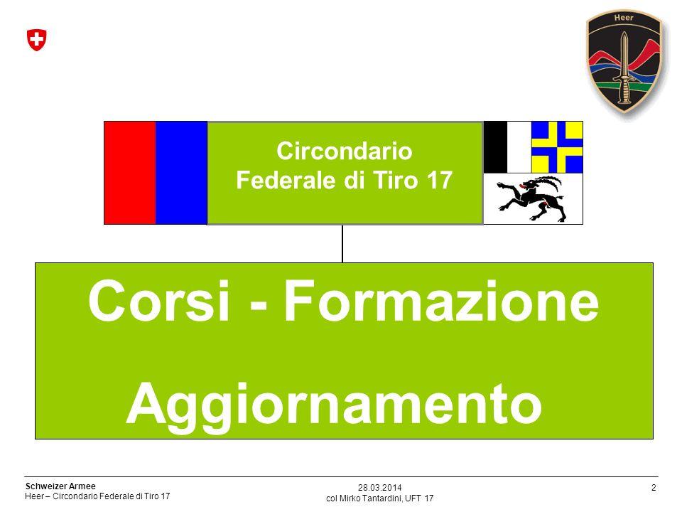 2 Schweizer Armee Heer – Circondario Federale di Tiro 17 col Mirko Tantardini, UFT 17 28.03.2014 Corsi - Formazione Aggiornamento Circondario Federale