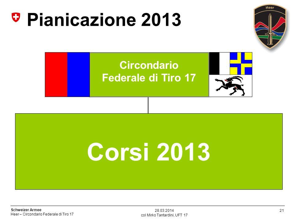 21 Schweizer Armee Heer – Circondario Federale di Tiro 17 col Mirko Tantardini, UFT 17 Corsi 2013 Circondario Federale di Tiro 17 Pianicazione 2013 28