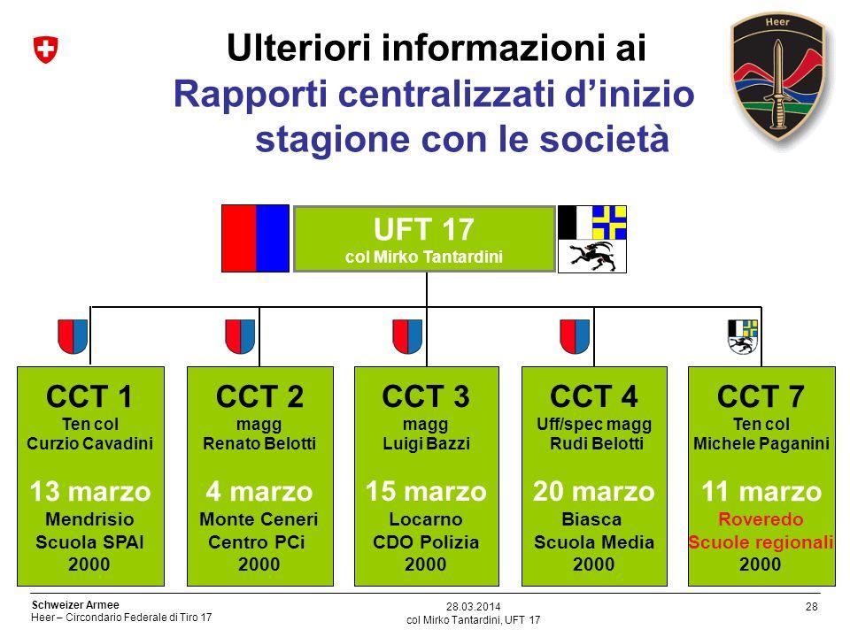 28 Schweizer Armee Heer – Circondario Federale di Tiro 17 col Mirko Tantardini, UFT 17 28.03.2014 CCT 7 Ten col Michele Paganini 11 marzo Roveredo Scu