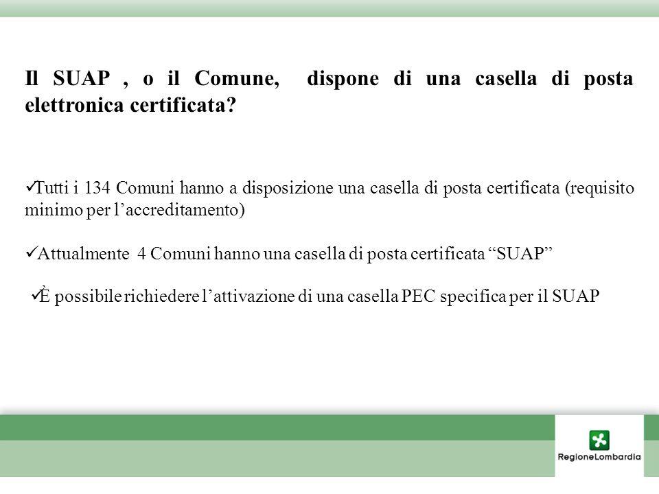Il SUAP, o il Comune, dispone di una casella di posta elettronica certificata.