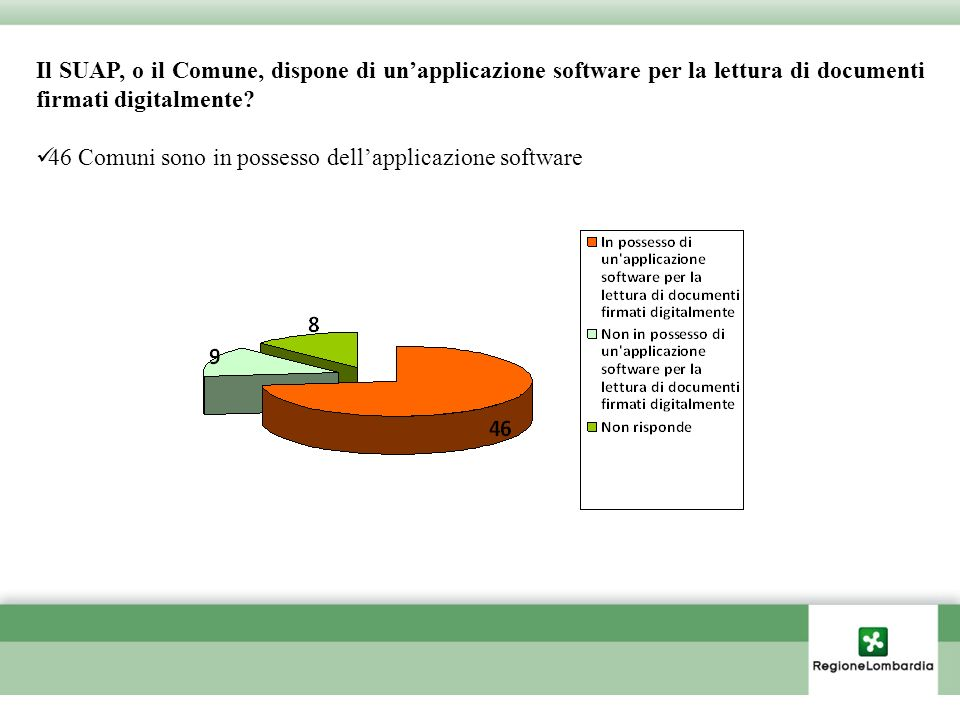 Il SUAP, o il Comune, dispone di unapplicazione software per la lettura di documenti firmati digitalmente.