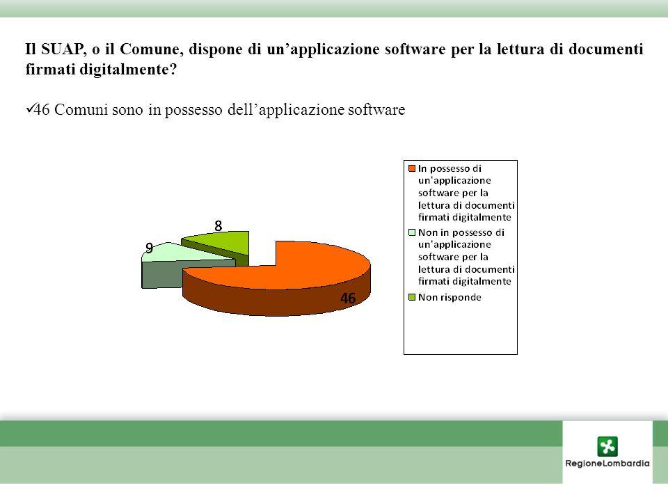 Il SUAP, o il Comune, dispone di un sistema di protocollazione informatica della documentazione in entrata e uscita.