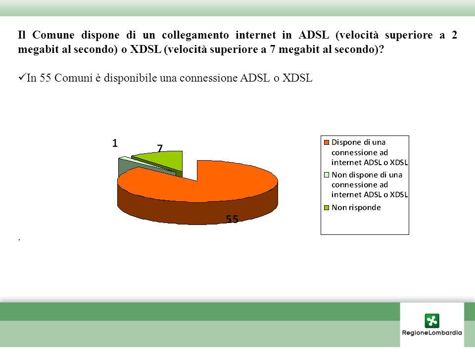 Il Comune dispone di un collegamento internet in ADSL (velocità superiore a 2 megabit al secondo) o XDSL (velocità superiore a 7 megabit al secondo).