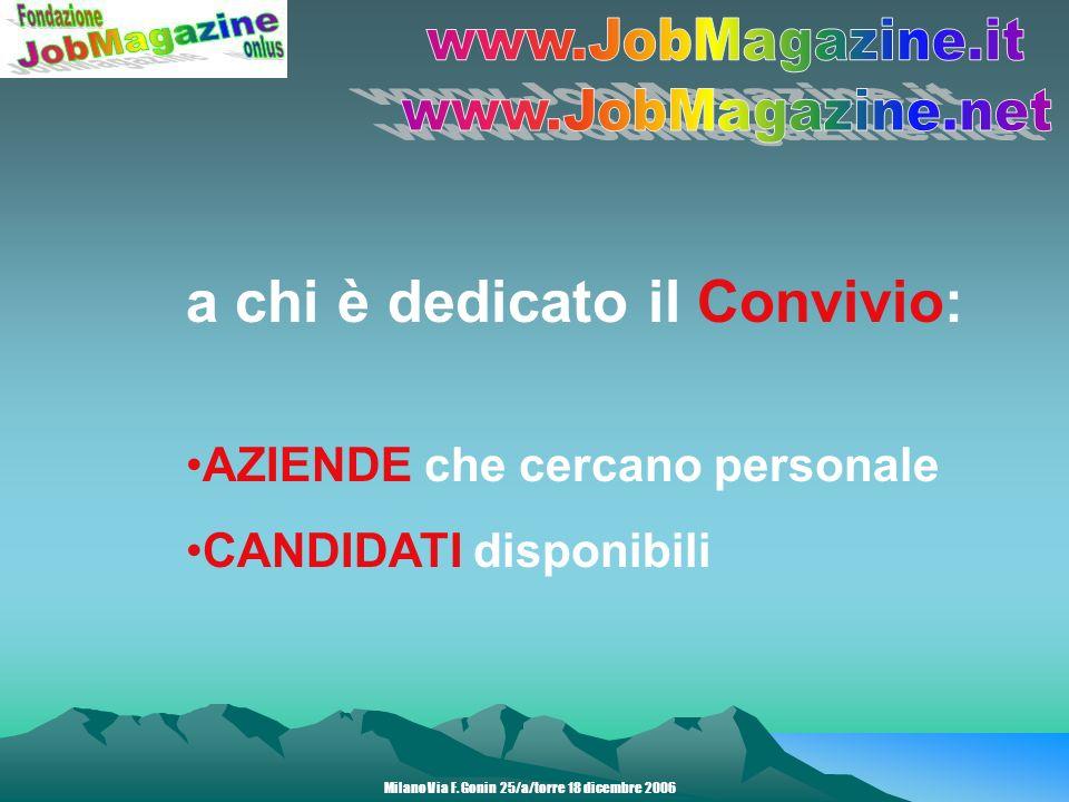 RACCOLTA FONDI Persone Fisiche Persone Giuridiche Milano Via F. Gonin 25/a/torre 18 dicembre 2006
