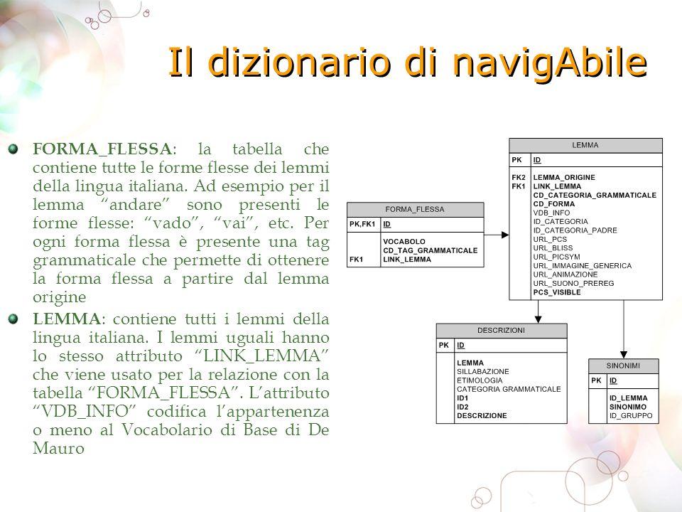 Il dizionario di navigAbile FORMA_FLESSA : la tabella che contiene tutte le forme flesse dei lemmi della lingua italiana.
