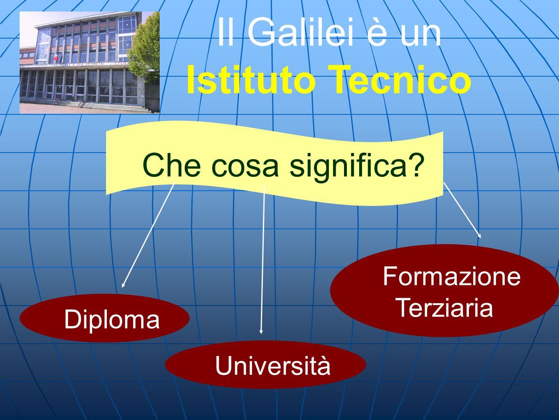 Il Galilei è un Istituto Tecnico Che cosa significa Diploma Università Formazione Terziaria