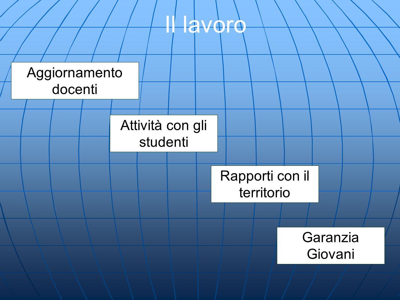 Il lavoro Aggiornamento docenti Attività con gli studenti Rapporti con il territorio Garanzia Giovani