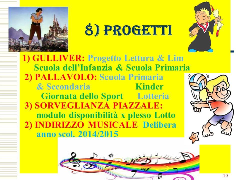 8) Progetti 1) GULLIVER: Progetto Lettura & Lim Scuola dellInfanzia & Scuola Primaria 2) PALLAVOLO: Scuola Primaria & Secondaria Kinder Giornata dello