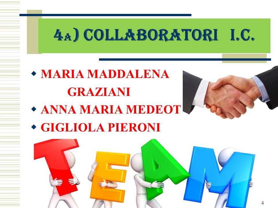 4 b ) FIDUCIARI DI PLESSO ALESSANDRO SARACINI (Lotto) ANNA MARIA MEDEOT (Marconi) MARIA CARLA SORCENOVO (Collodi) CINZIA CINGOLANI & TIZIANA DI PINTO (Verdi) GIGLIOLA PIERONI (Gigli) MANUELA PIETRONI (S.