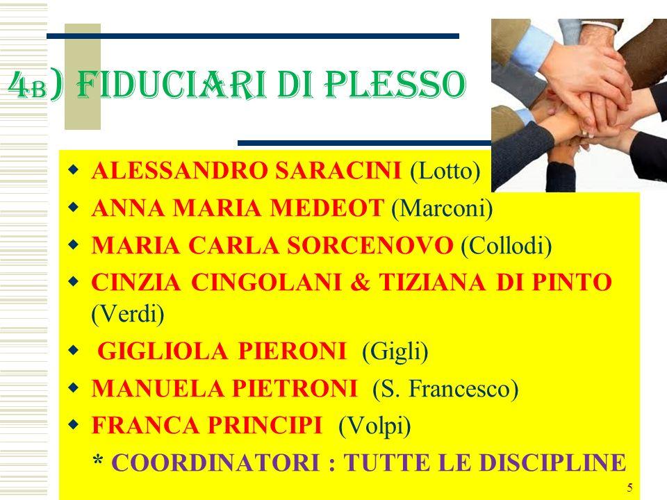 4 b ) FIDUCIARI DI PLESSO ALESSANDRO SARACINI (Lotto) ANNA MARIA MEDEOT (Marconi) MARIA CARLA SORCENOVO (Collodi) CINZIA CINGOLANI & TIZIANA DI PINTO