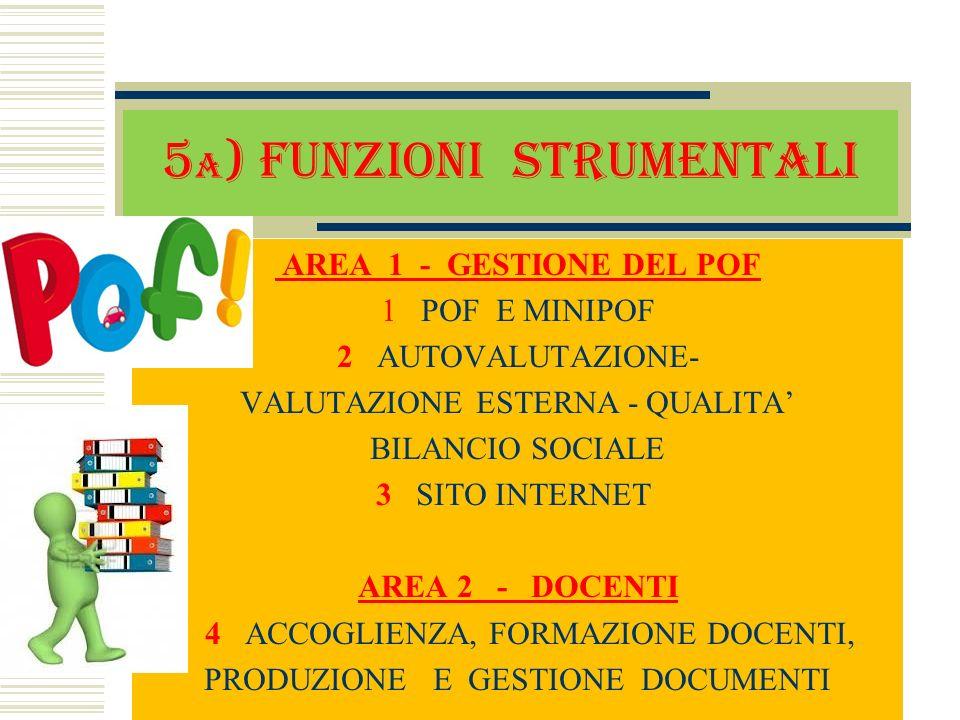5 a ) Funzioni strumentali AREA 1 - GESTIONE DEL POF 1 POF E MINIPOF 2 AUTOVALUTAZIONE- VALUTAZIONE ESTERNA - QUALITA BILANCIO SOCIALE 3 SITO INTERNET