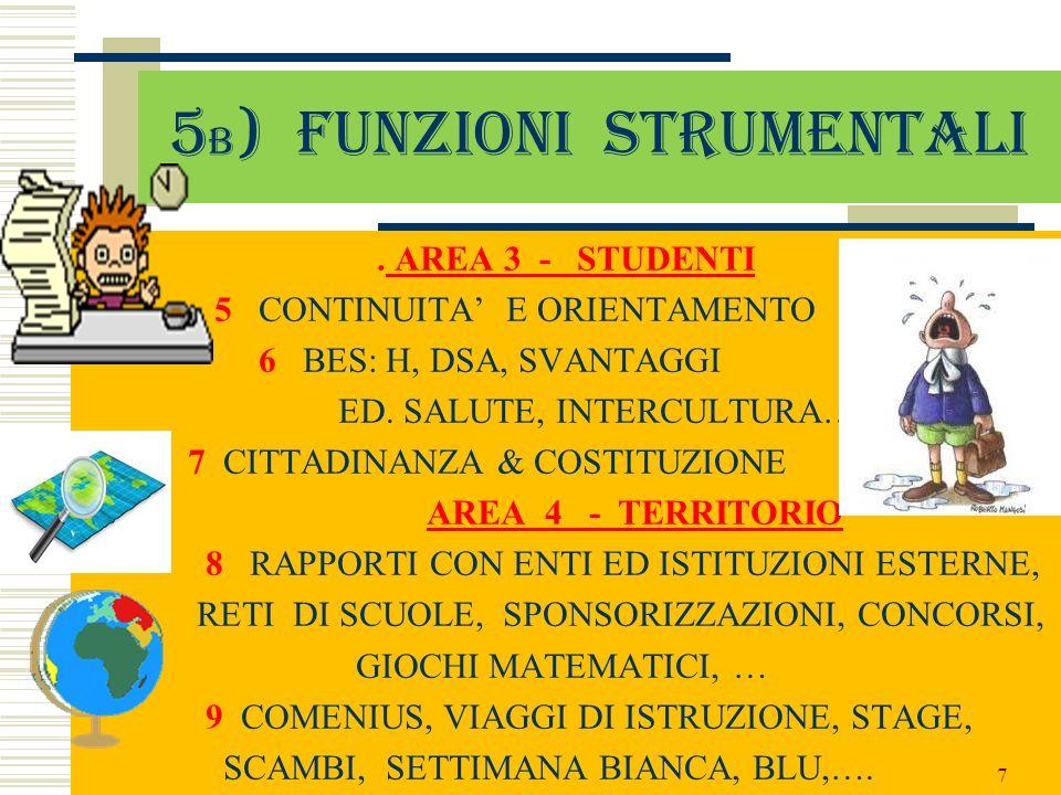 5 b ) Funzioni strumentali. AREA 3 - STUDENTI 5 CONTINUITA E ORIENTAMENTO 6 BES: H, DSA, SVANTAGGI ED. SALUTE, INTERCULTURA… 7 CITTADINANZA & COSTITUZ