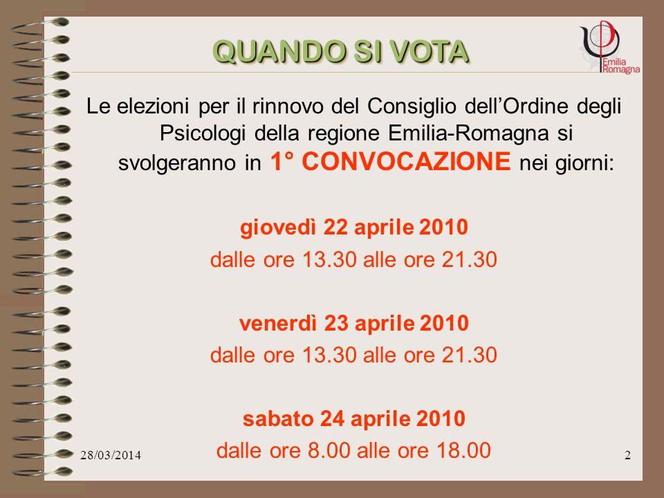 28/03/20142 Le elezioni per il rinnovo del Consiglio dellOrdine degli Psicologi della regione Emilia-Romagna si svolgeranno in 1° CONVOCAZIONE nei giorni: giovedì 22 aprile 2010 dalle ore 13.30 alle ore 21.30 venerdì 23 aprile 2010 dalle ore 13.30 alle ore 21.30 sabato 24 aprile 2010 dalle ore 8.00 alle ore 18.00 QUANDO SI VOTA