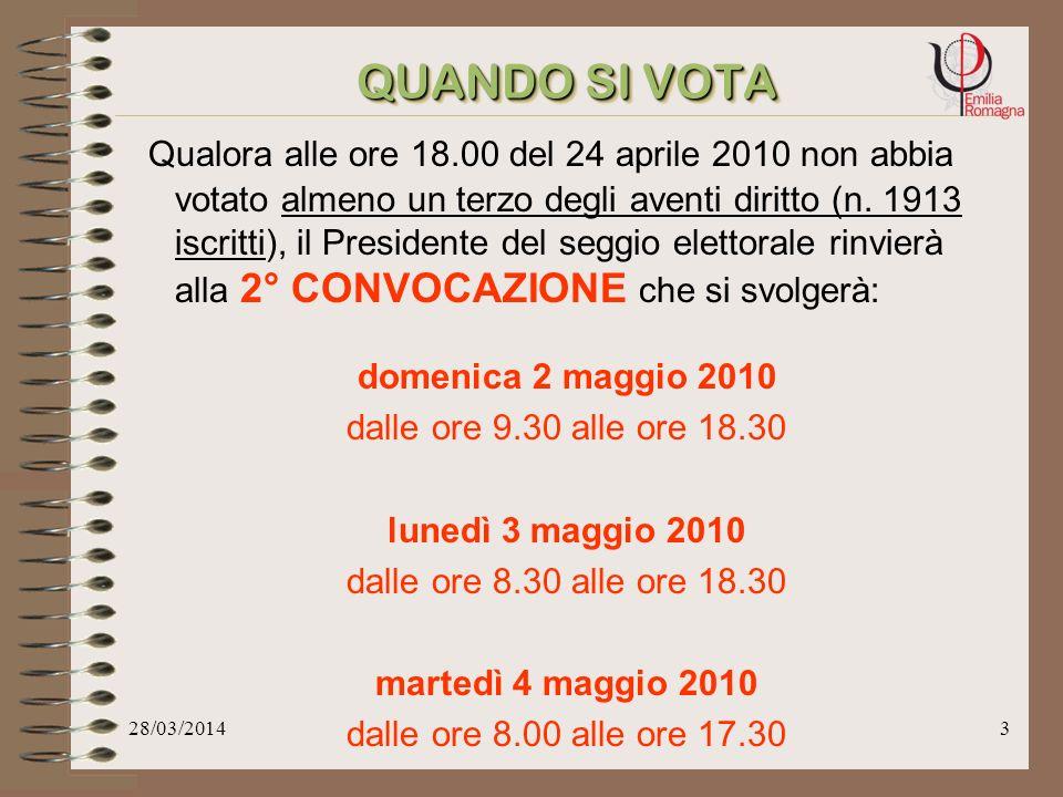 28/03/201413 Il Consiglio dellOrdine ricorda ai propri iscritti limportanza del voto inteso come espressione di partecipazione attiva alla scelta che andrà poi a determinare la linea da tenere nei prossimi 4 anni di consiliatura.