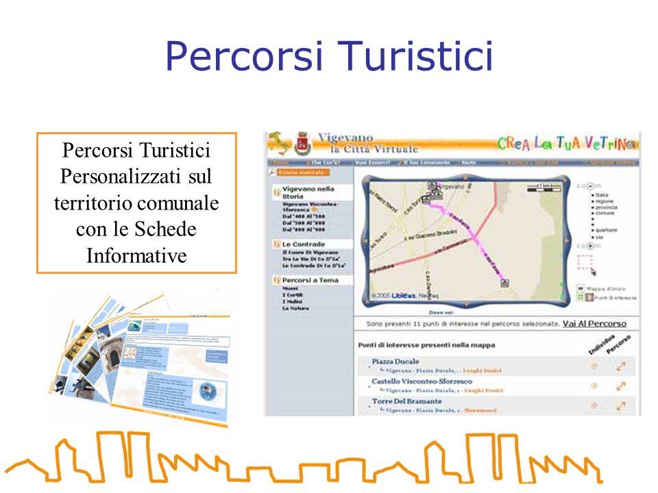 Percorsi Turistici Percorsi Turistici Personalizzati sul territorio comunale con le Schede Informative