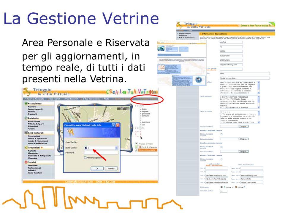 La Gestione Vetrine Area Personale e Riservata per gli aggiornamenti, in tempo reale, di tutti i dati presenti nella Vetrina.
