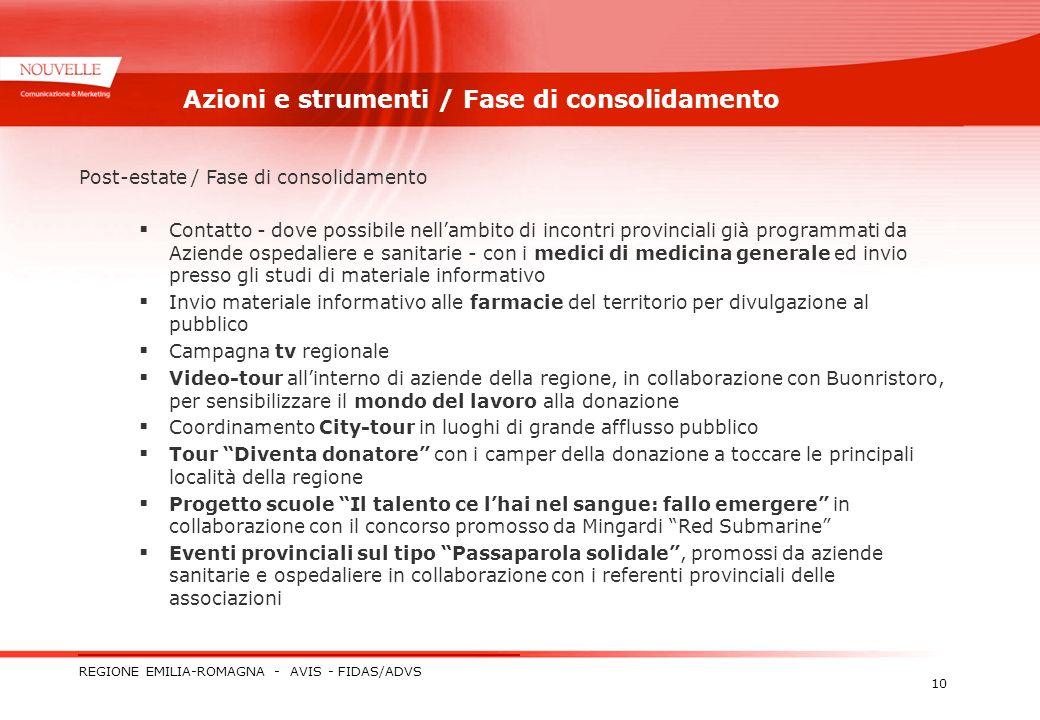 REGIONE EMILIA-ROMAGNA - AVIS - FIDAS/ADVS 10 Azioni e strumenti / Fase di consolidamento Post-estate / Fase di consolidamento Contatto - dove possibi
