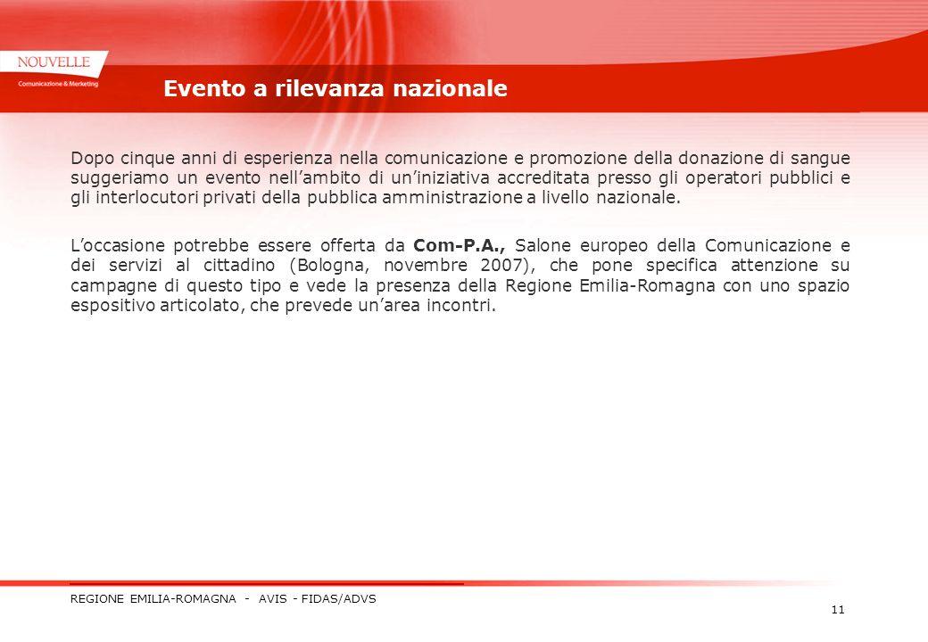 REGIONE EMILIA-ROMAGNA - AVIS - FIDAS/ADVS 11 Evento a rilevanza nazionale Dopo cinque anni di esperienza nella comunicazione e promozione della donaz
