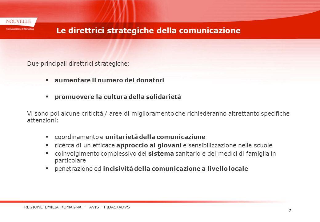 REGIONE EMILIA-ROMAGNA - AVIS - FIDAS/ADVS 2 Le direttrici strategiche della comunicazione Due principali direttrici strategiche: aumentare il numero