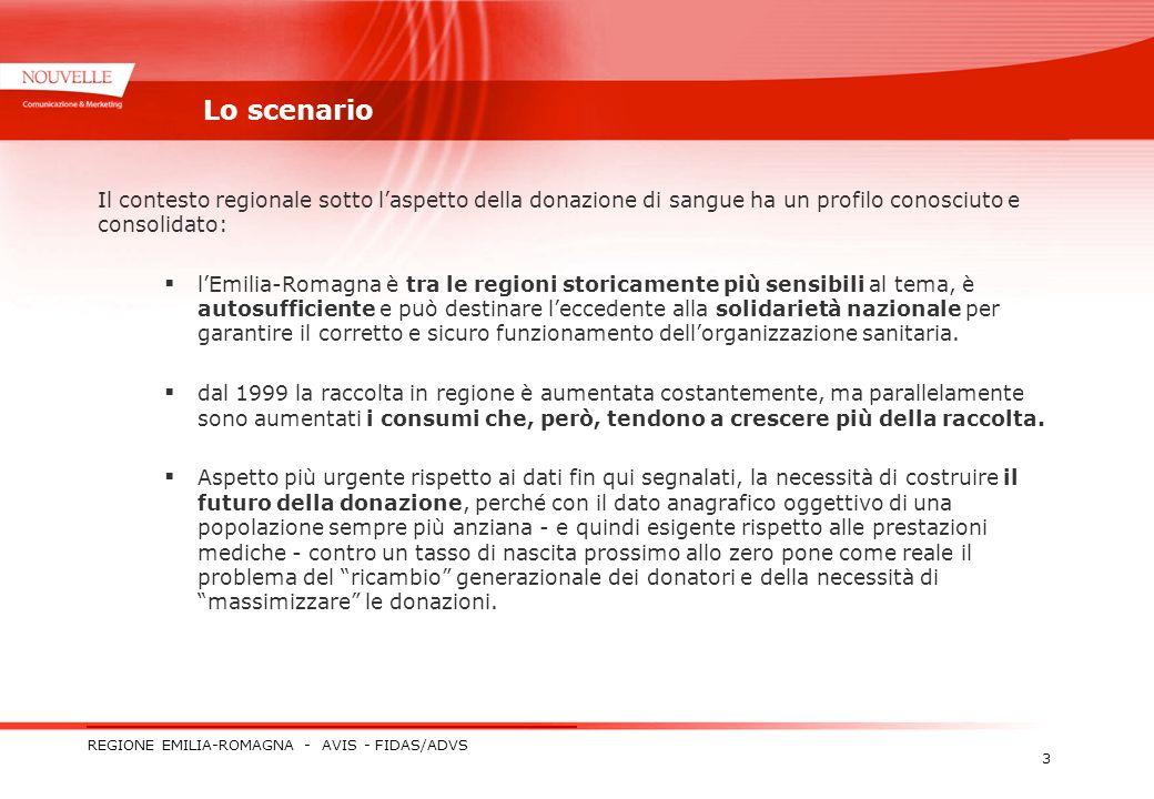 REGIONE EMILIA-ROMAGNA - AVIS - FIDAS/ADVS 3 Lo scenario Il contesto regionale sotto laspetto della donazione di sangue ha un profilo conosciuto e consolidato: lEmilia-Romagna è tra le regioni storicamente più sensibili al tema, è autosufficiente e può destinare leccedente alla solidarietà nazionale per garantire il corretto e sicuro funzionamento dellorganizzazione sanitaria.