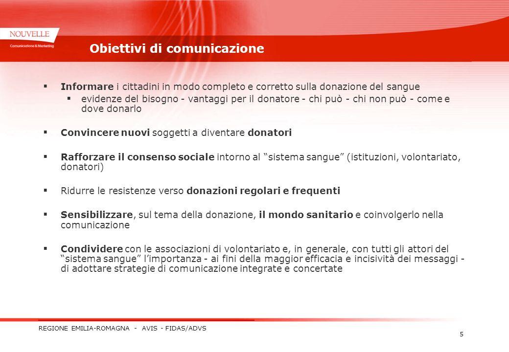 REGIONE EMILIA-ROMAGNA - AVIS - FIDAS/ADVS 5 Obiettivi di comunicazione Informare i cittadini in modo completo e corretto sulla donazione del sangue e
