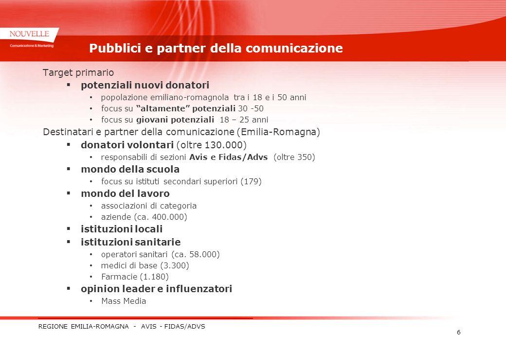 REGIONE EMILIA-ROMAGNA - AVIS - FIDAS/ADVS 6 Pubblici e partner della comunicazione Target primario potenziali nuovi donatori popolazione emiliano-romagnola tra i 18 e i 50 anni focus su altamente potenziali 30 -50 focus su giovani potenziali 18 – 25 anni Destinatari e partner della comunicazione (Emilia-Romagna) donatori volontari (oltre 130.000) responsabili di sezioni Avis e Fidas/Advs (oltre 350) mondo della scuola focus su istituti secondari superiori (179) mondo del lavoro associazioni di categoria aziende (ca.